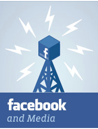 Top 40 Viral Articles on Facebook in 2011