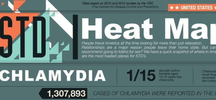 Infographic: STD Heat Map of the United States