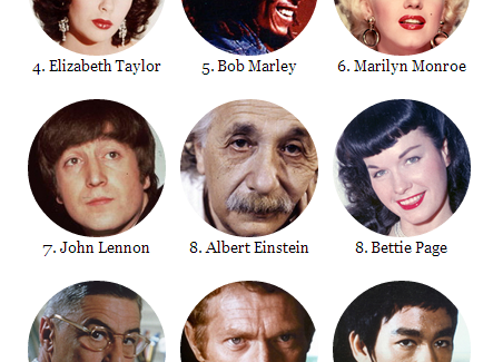 Rivera Makes Forbes' List of Top Earning Dead Celebrities for 2013