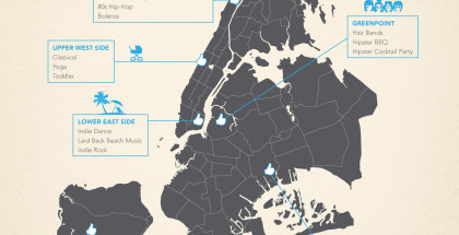 Pandora NYC Neighborhoods